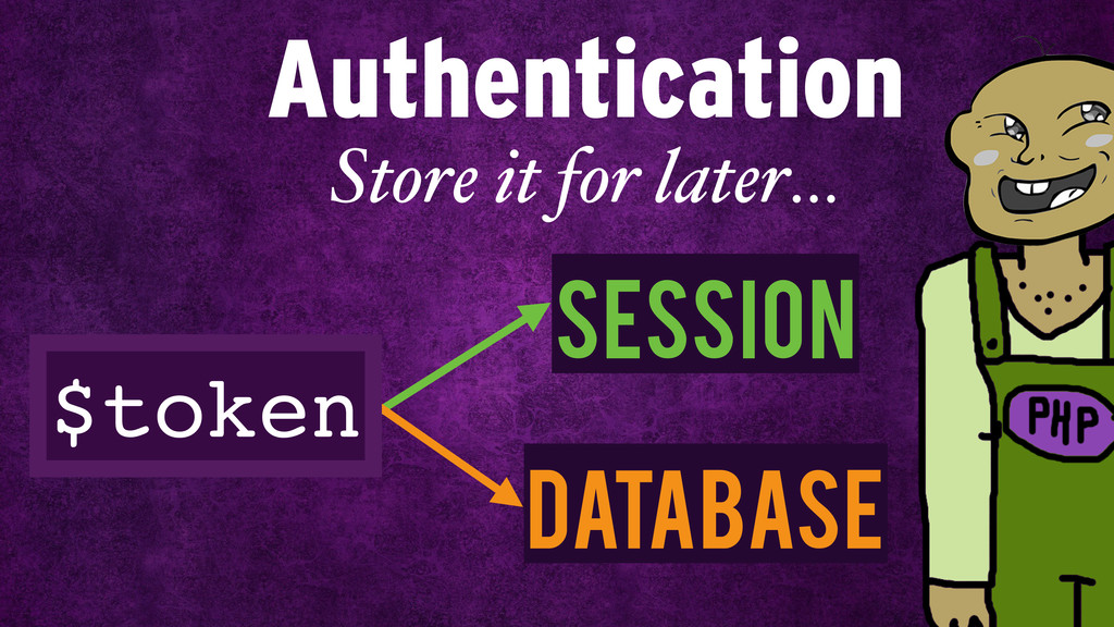 Store it for later… session Database $token Aut...