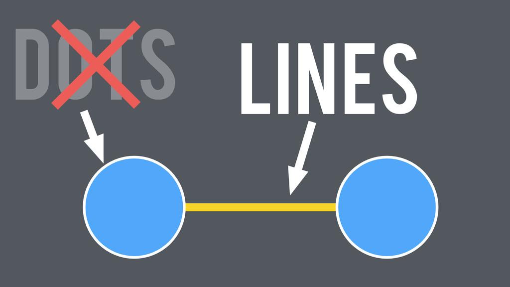 Dots Lines