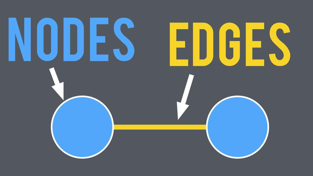 Nodes Edges