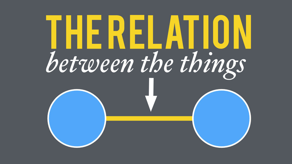 the relation between the things