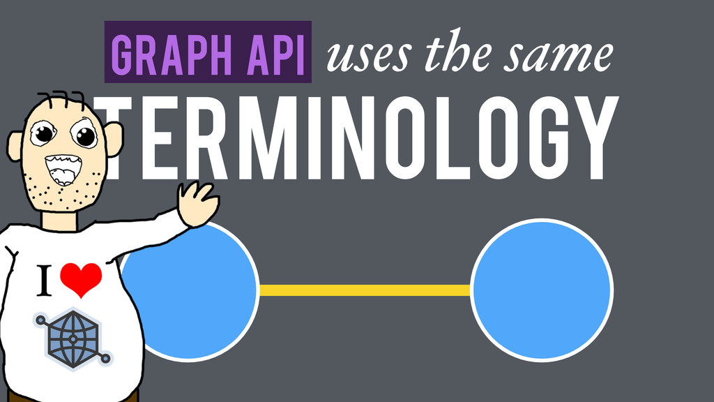 Terminology uses the same Graph API