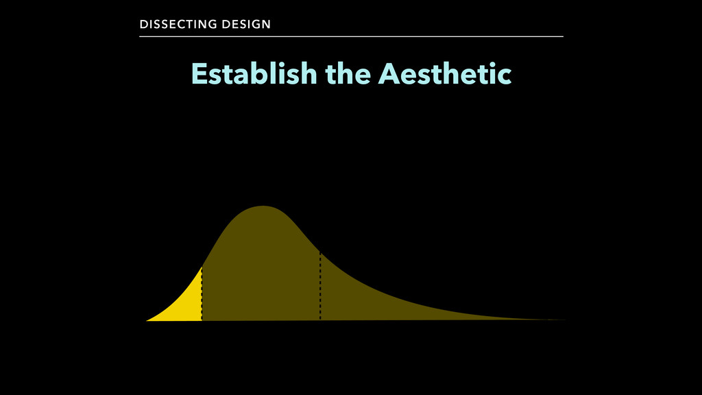 Establish the Aesthetic DISSECTING DESIGN