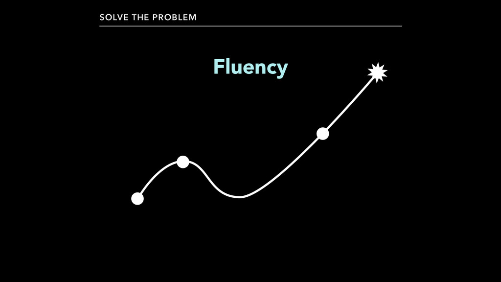 Fluency SOLVE THE PROBLEM