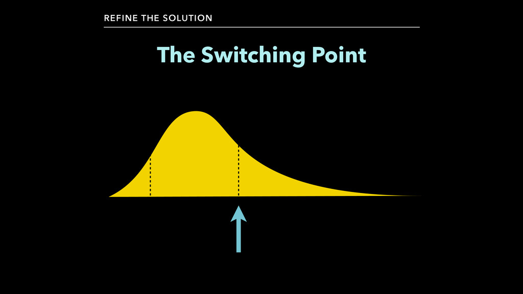 The Switching Point REFINE THE SOLUTION