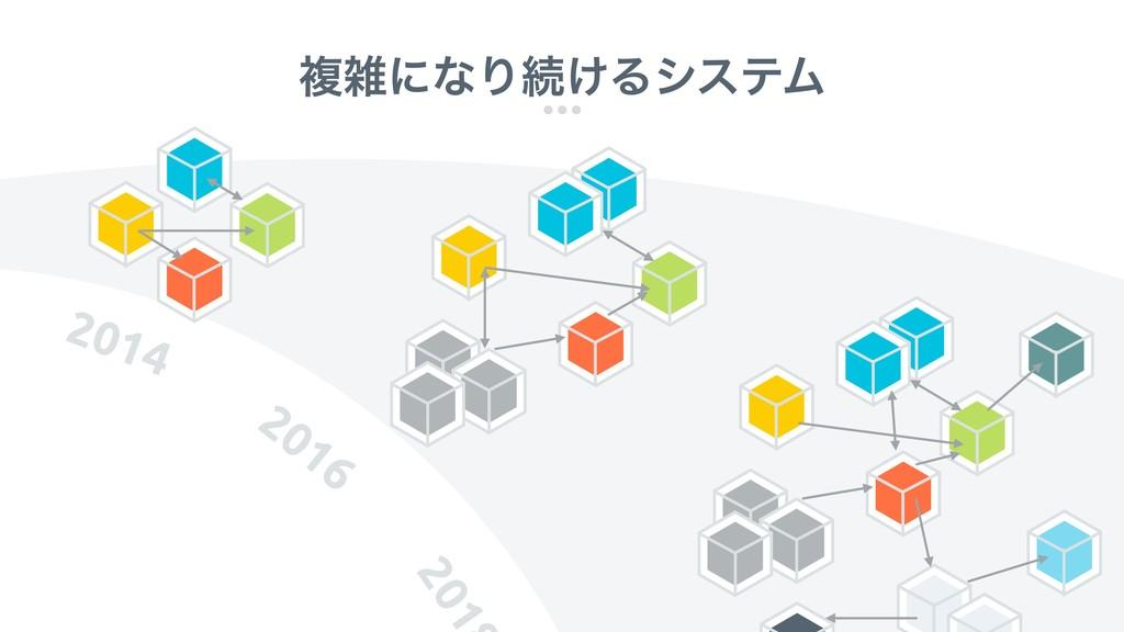 ෳʹͳΓଓ͚ΔγεςϜ 2014 2016 201