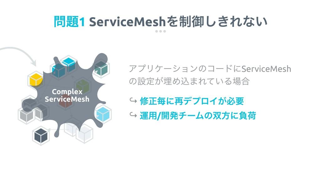 1 ServiceMeshΛ੍ޚ͖͠Εͳ͍ Complex ServiceMesh ΞϓϦ...