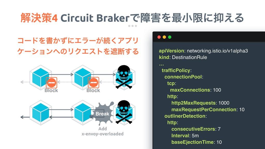 ղܾࡦ4 Circuit BrakerͰোΛ࠷খݶʹ͑Δ apiVersion: conf...
