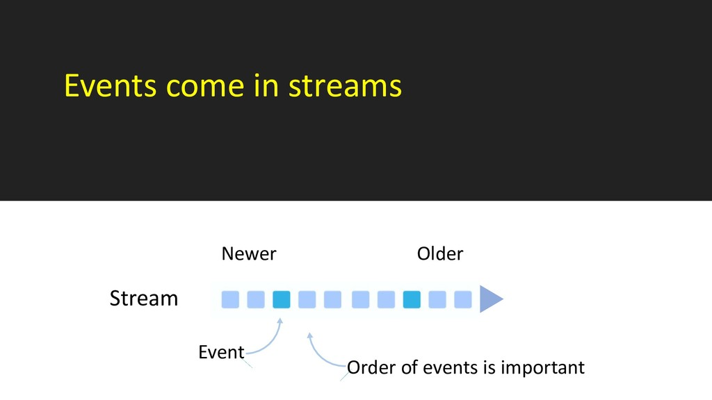 Events come in streams Apps M onitoring Securit...