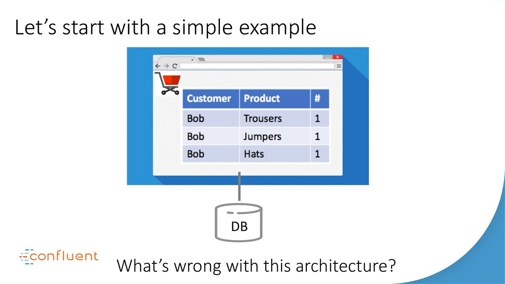 Let's start with a simple example DB What's wro...