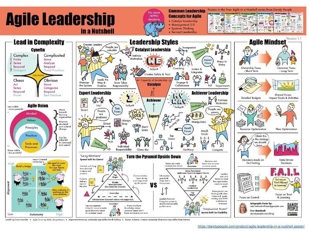 https://dandypeople.com/product/agile-leadershi...