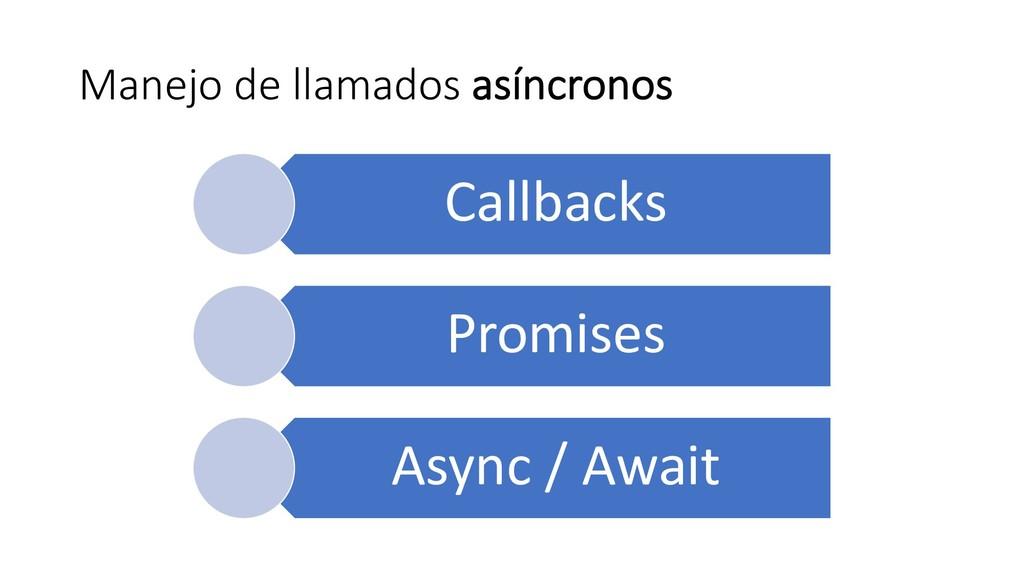 Manejo de llamados asíncronos Callbacks Promise...