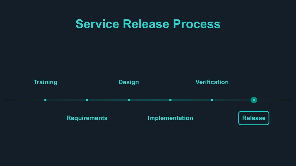 Service Release Process Release Implementation ...