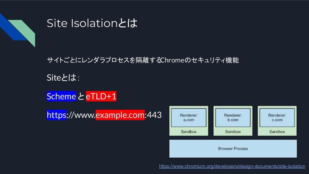Site Isolationとは サイトごとにレンダラプロセスを隔離する Chromeのセキュ...