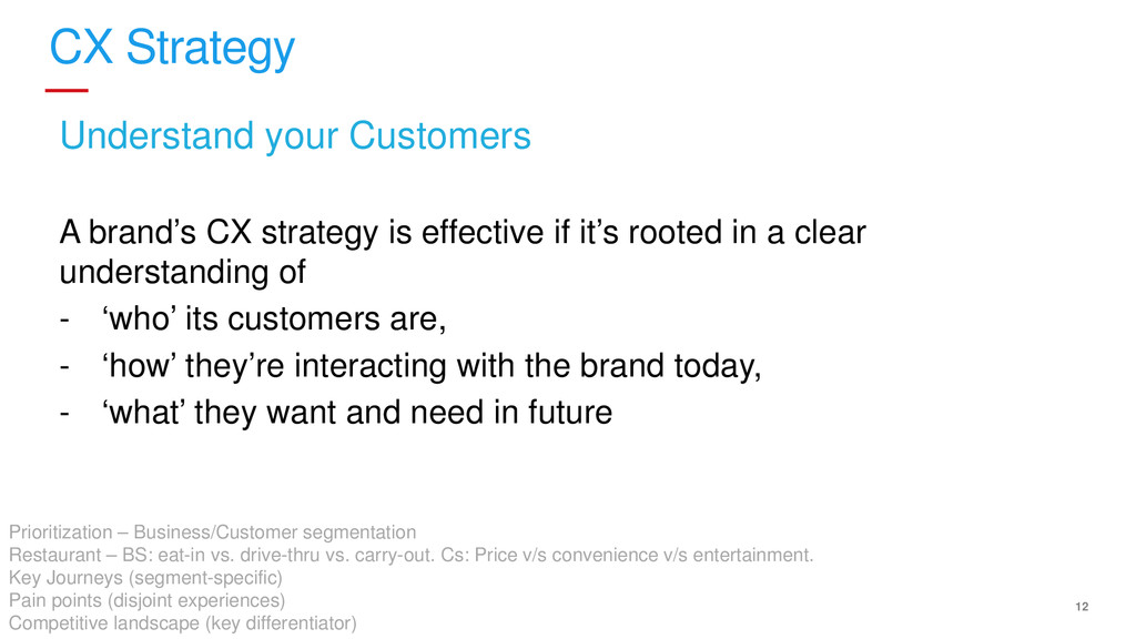 12 CX Strategy Understand your Customers A bran...