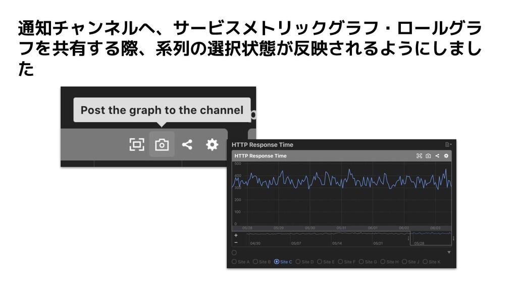 通知チャンネルへ、サービスメトリックグラフ・ロールグラ フを共有する際、系列の選択状態が反映さ...