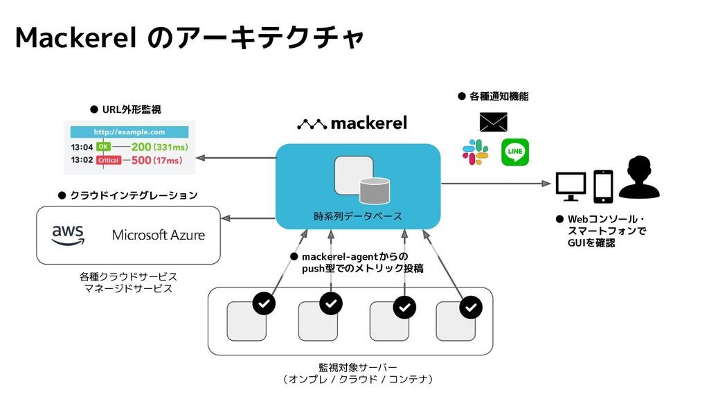Mackerel のアーキテクチャ ● URL外形監視 ● クラウドインテグレーション ● m...