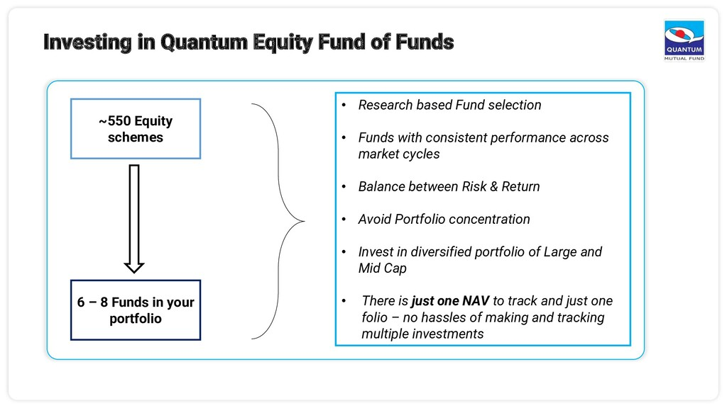 ~550 Equity schemes 6 – 8 Funds in your portfol...