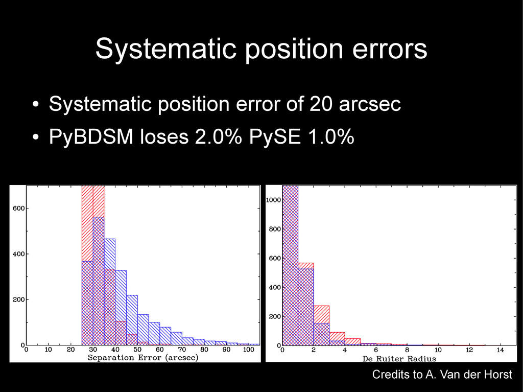 Systematic position errors ● Systematic positio...