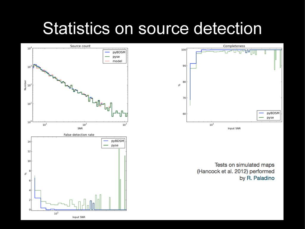 Statistics on source detection