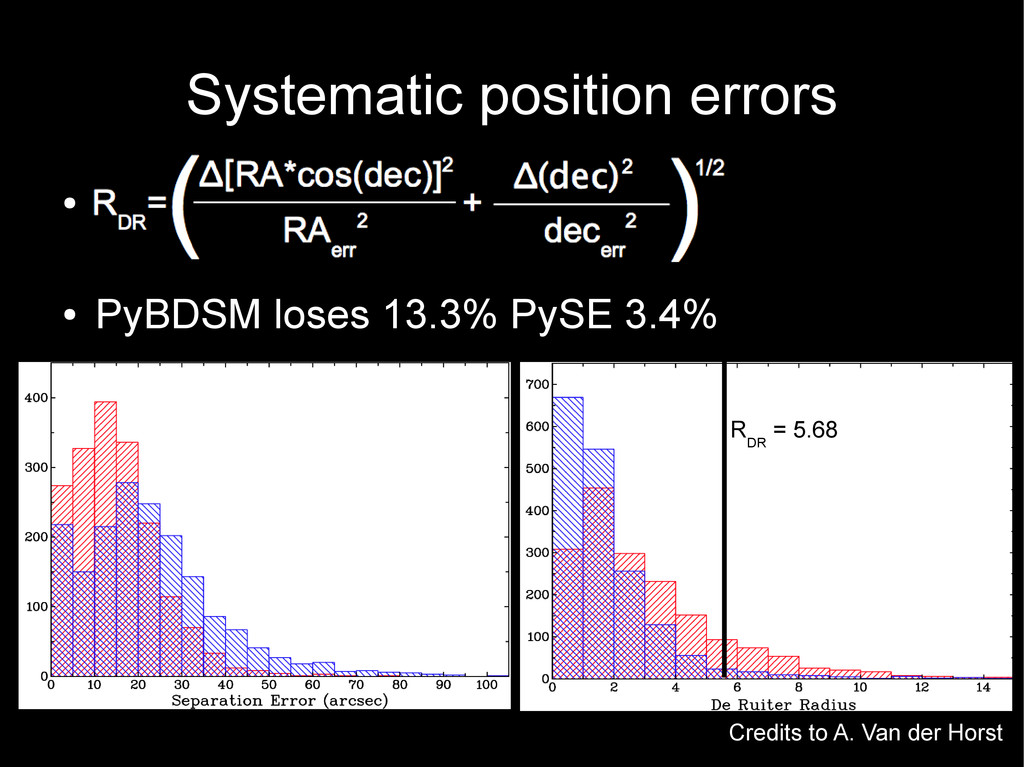 Systematic position errors ● ● PyBDSM loses 13....