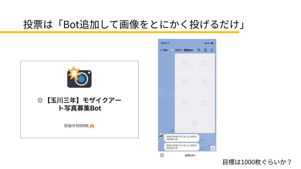 投票は「Bot追加して画像をとにかく投げるだけ」 ⽬標は1000枚ぐらいか?