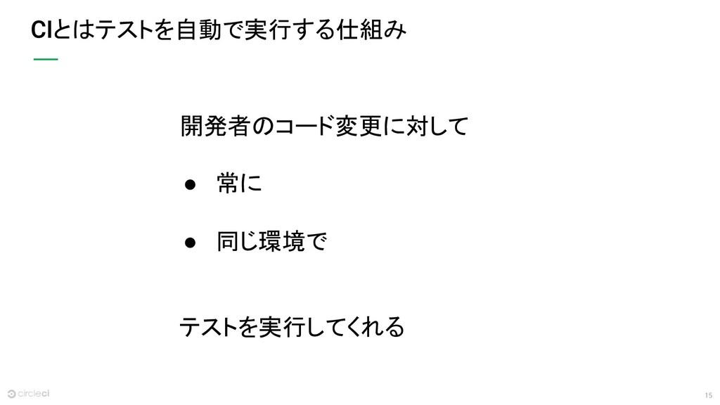 15 とはテストを自動で実行する仕組み 開発者のコード変更に対して ● 常に ● 同じ環境で ...