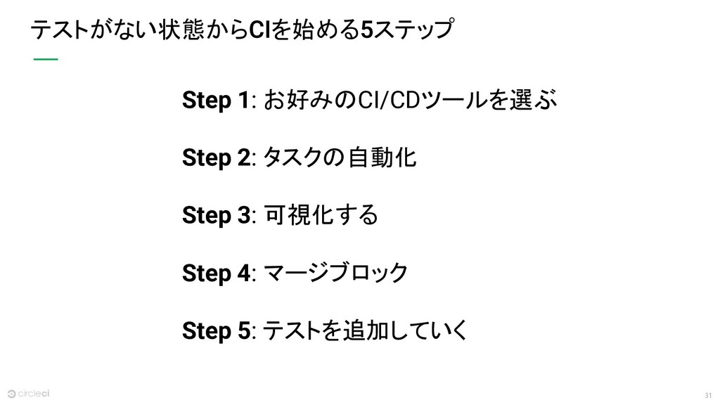 31 テストがない状態から を始める ステップ Step 1: お好みのCI/CDツールを選ぶ...