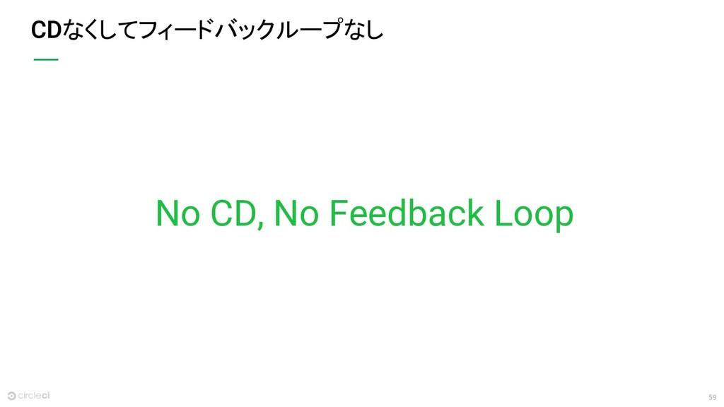 59 なくしてフィードバックループなし No CD, No Feedback Loop