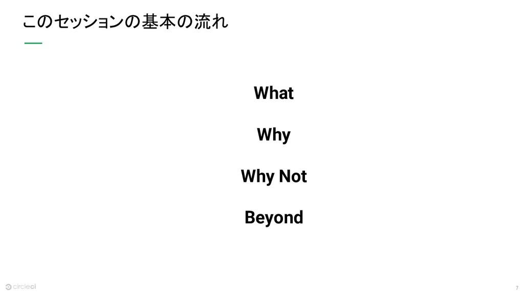7 このセッションの基本の流れ What Why Why Not Beyond