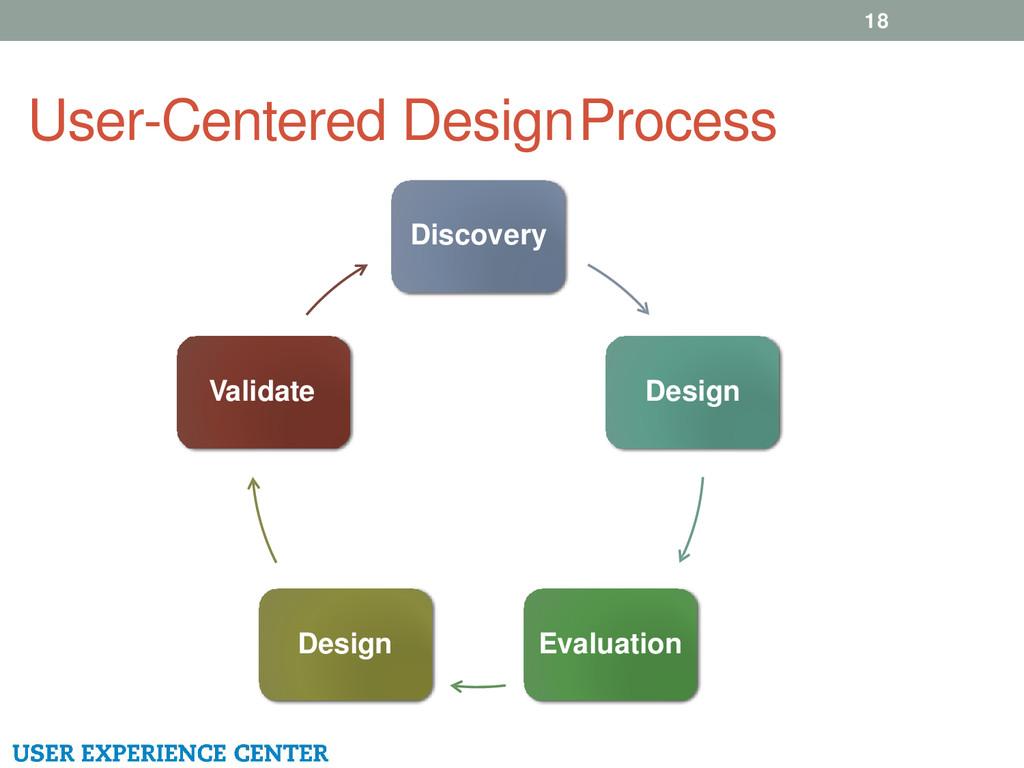 User-Centered Design Process 18 Discovery Desig...