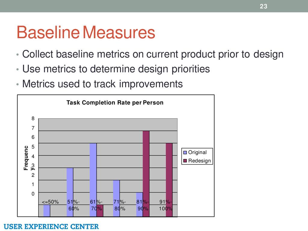 Baseline Measures 23 • Collect baseline metrics...