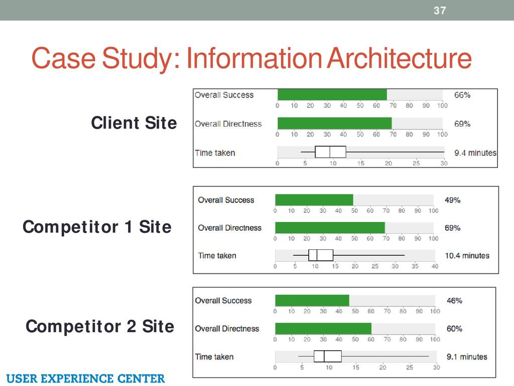 Case Study: Information Architecture 37 Client ...
