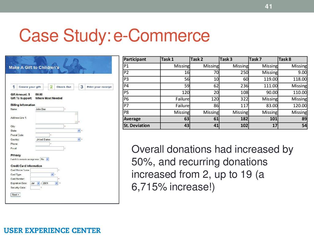 Case Study: e-Commerce 41 Overall donations had...
