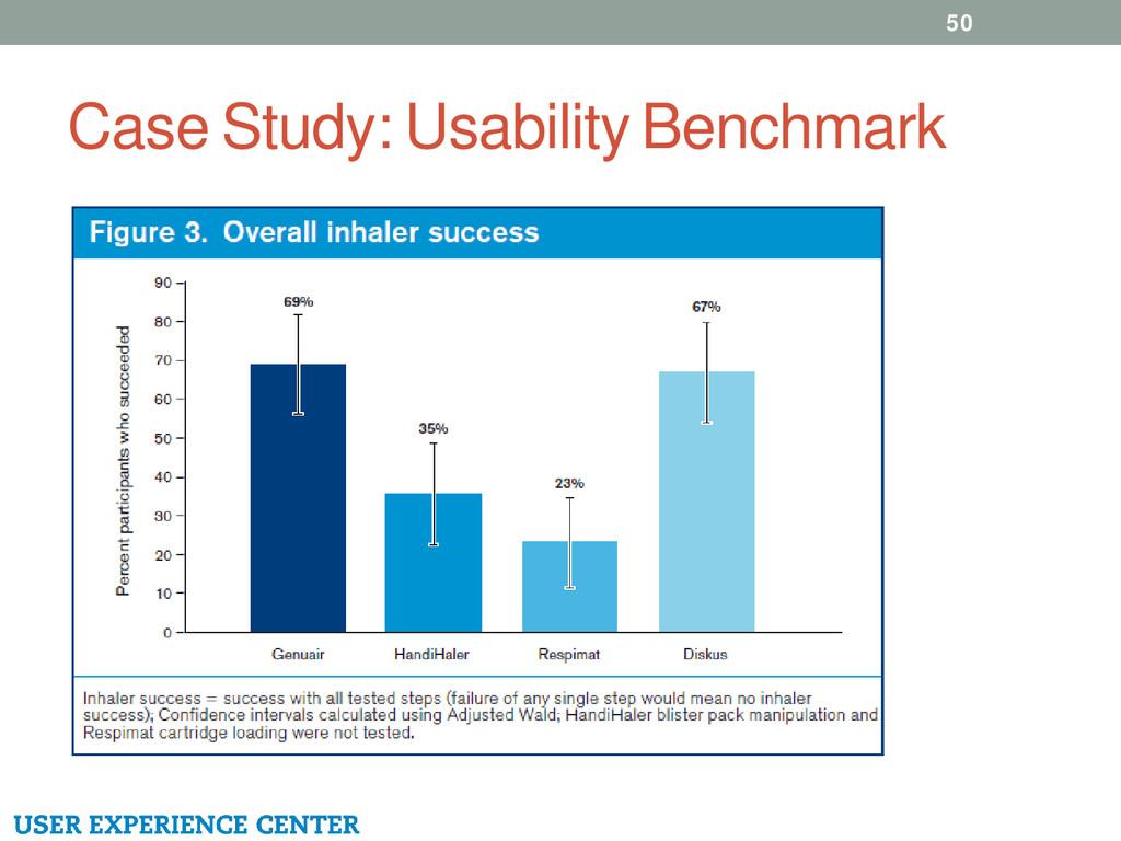 Case Study: Usability Benchmark 50