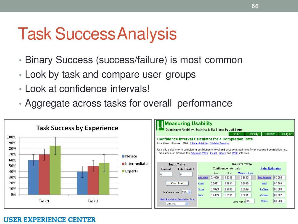 Task Success Analysis 66 • Binary Success (succ...