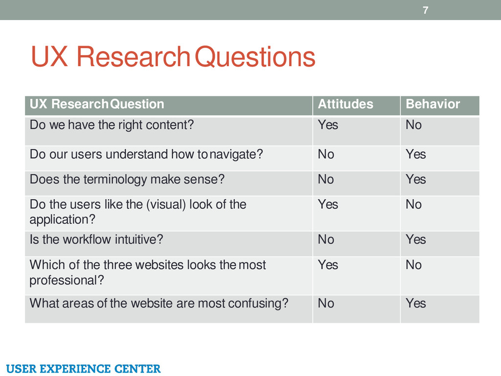 UX Research Questions 7 UX Research Question At...