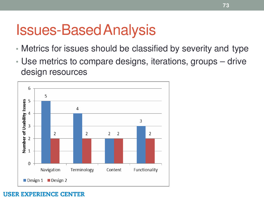 Issues-Based Analysis 73 • Metrics for issues s...
