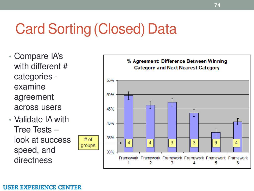 Card Sorting (Closed) Data 74 • Compare IA's wi...