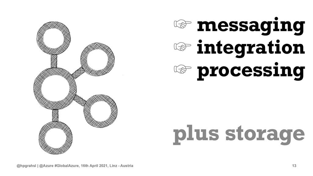 ' messaging ' integration ' processing plus sto...