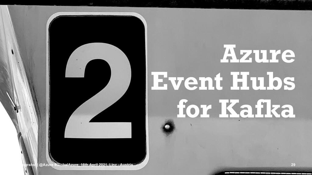 Azure Event Hubs for Kafka @hpgrahsl | @Azure #...