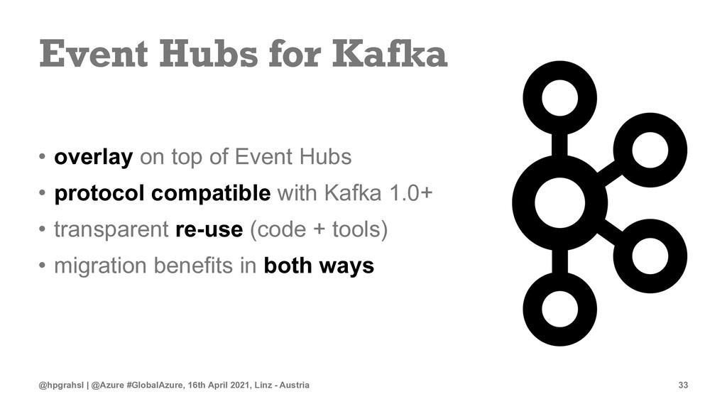 Event Hubs for Kafka • overlay on top of Event ...