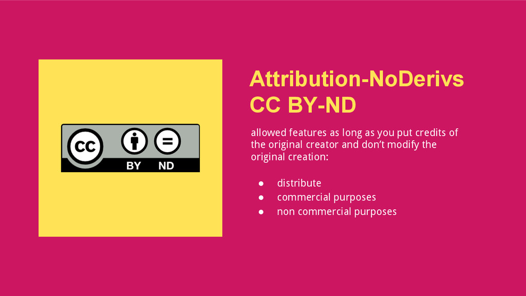 Attribution-NoDerivs CC BY-ND allowed features ...