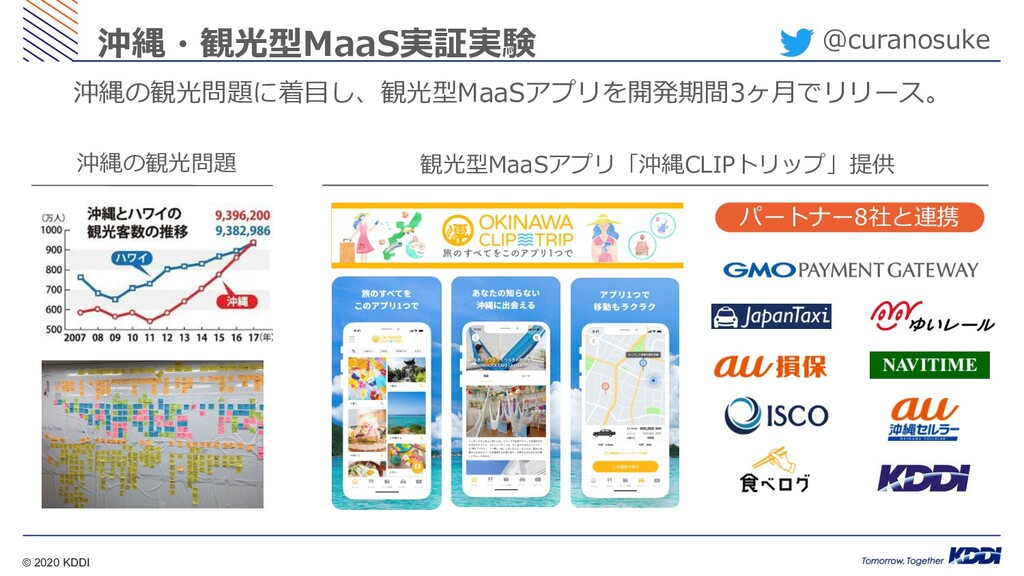 © 2020 KDDI @curanosuke 観光型MaaSアプリ「沖縄CLIPトリップ」提...