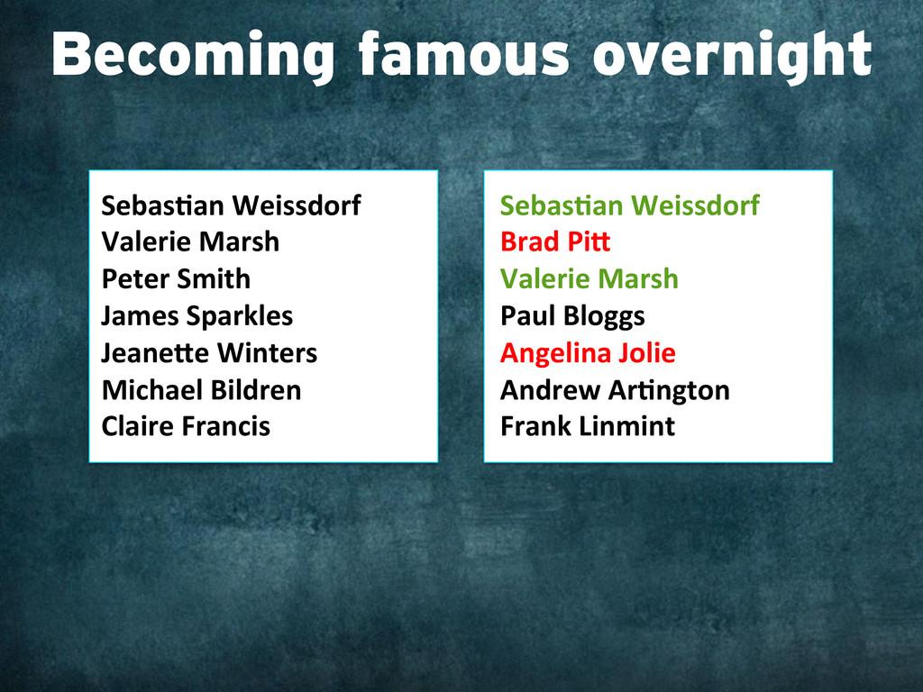 Becoming famous overnight Sebas,an Weissdorf...
