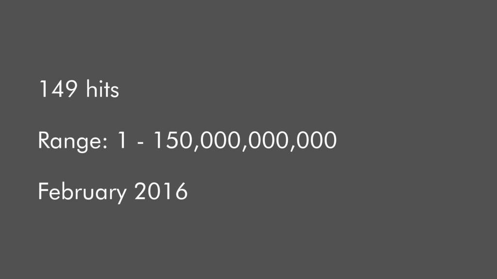 149 hits Range: 1 - 150,000,000,000 February 20...