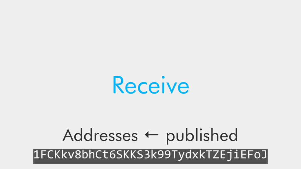 Addresses ← published 1FCKkv8bhCt6SKKS3k99Tydxk...