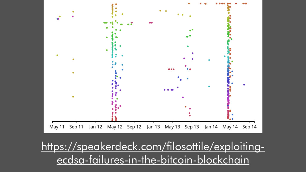 https://speakerdeck.com/filosottile/exploiting-...