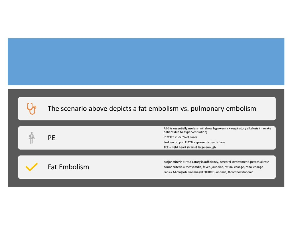 The scenario above depicts a fat embolism vs. p...
