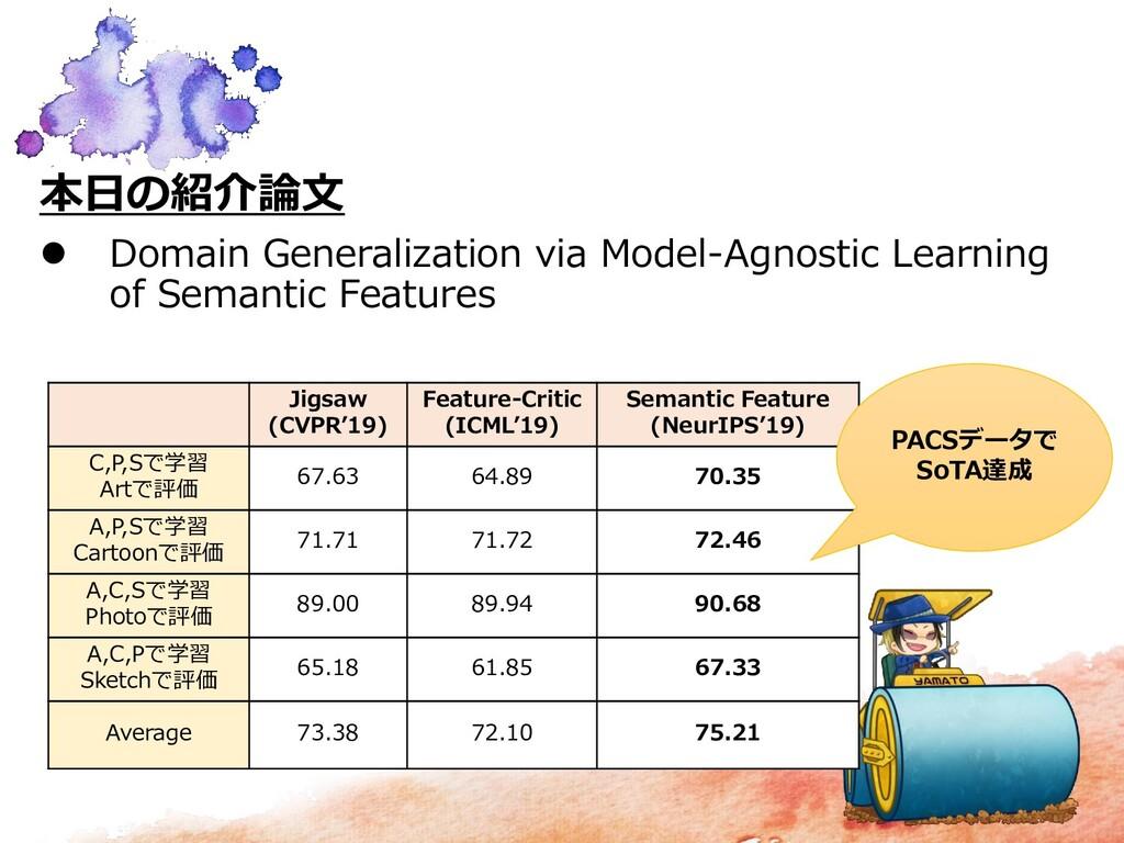 本日の紹介論文  Domain Generalization via Model-Agnos...