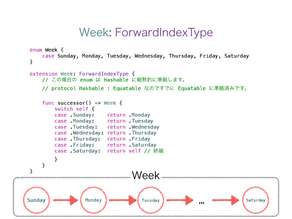 enum Week { case Sunday, Monday, Tuesday, Wedne...